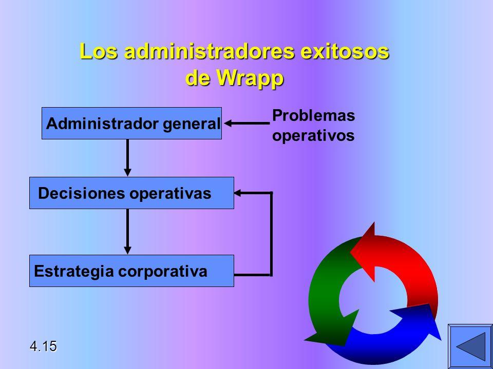 Los administradores exitosos de Wrapp