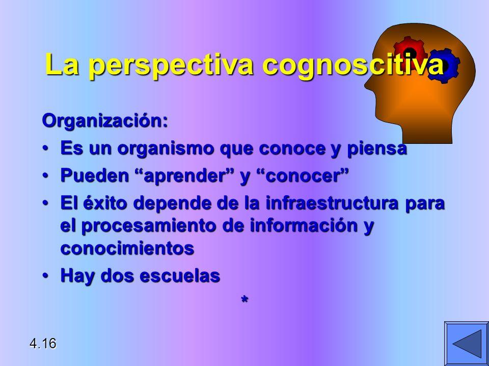 La perspectiva cognoscitiva