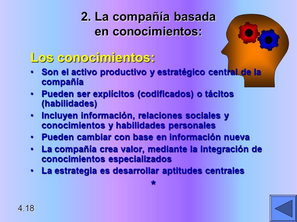 2. La compañía basada en conocimientos: