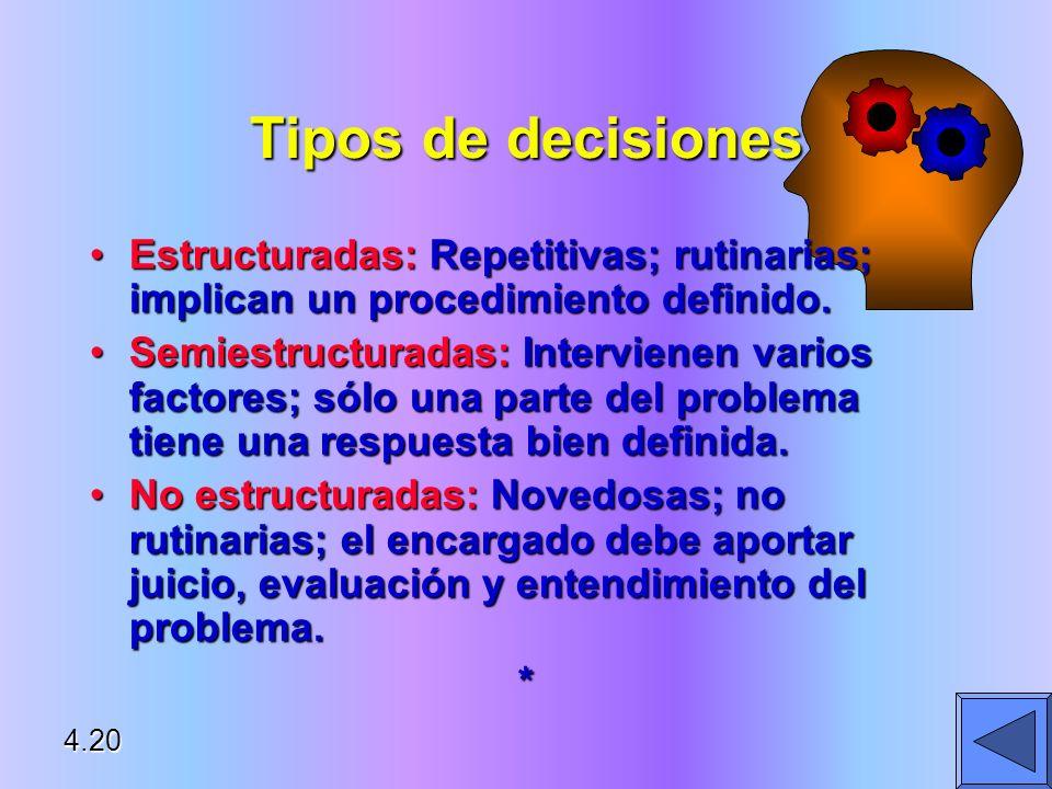 Tipos de decisiones Estructuradas: Repetitivas; rutinarias; implican un procedimiento definido.