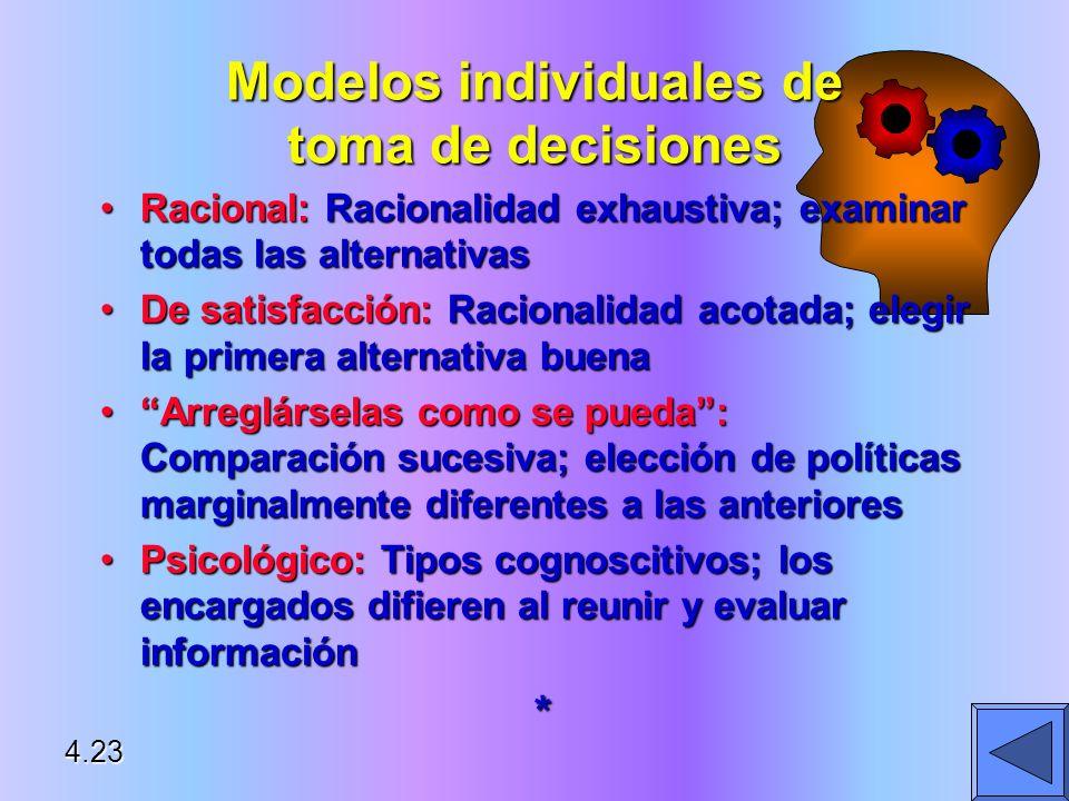 Modelos individuales de toma de decisiones