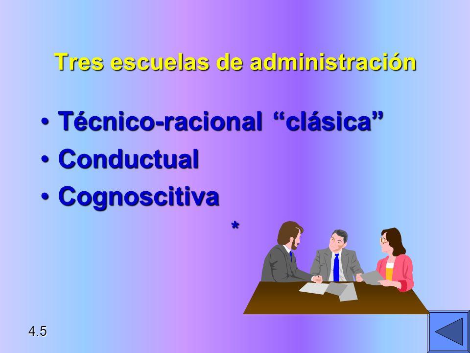 Tres escuelas de administración