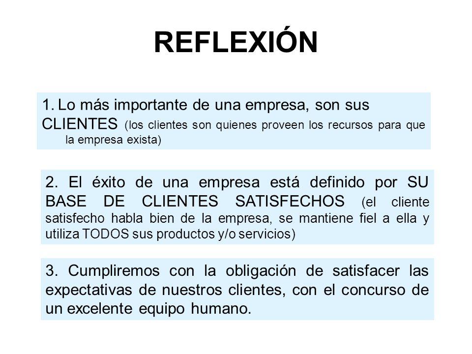 REFLEXIÓN 1. Lo más importante de una empresa, son sus