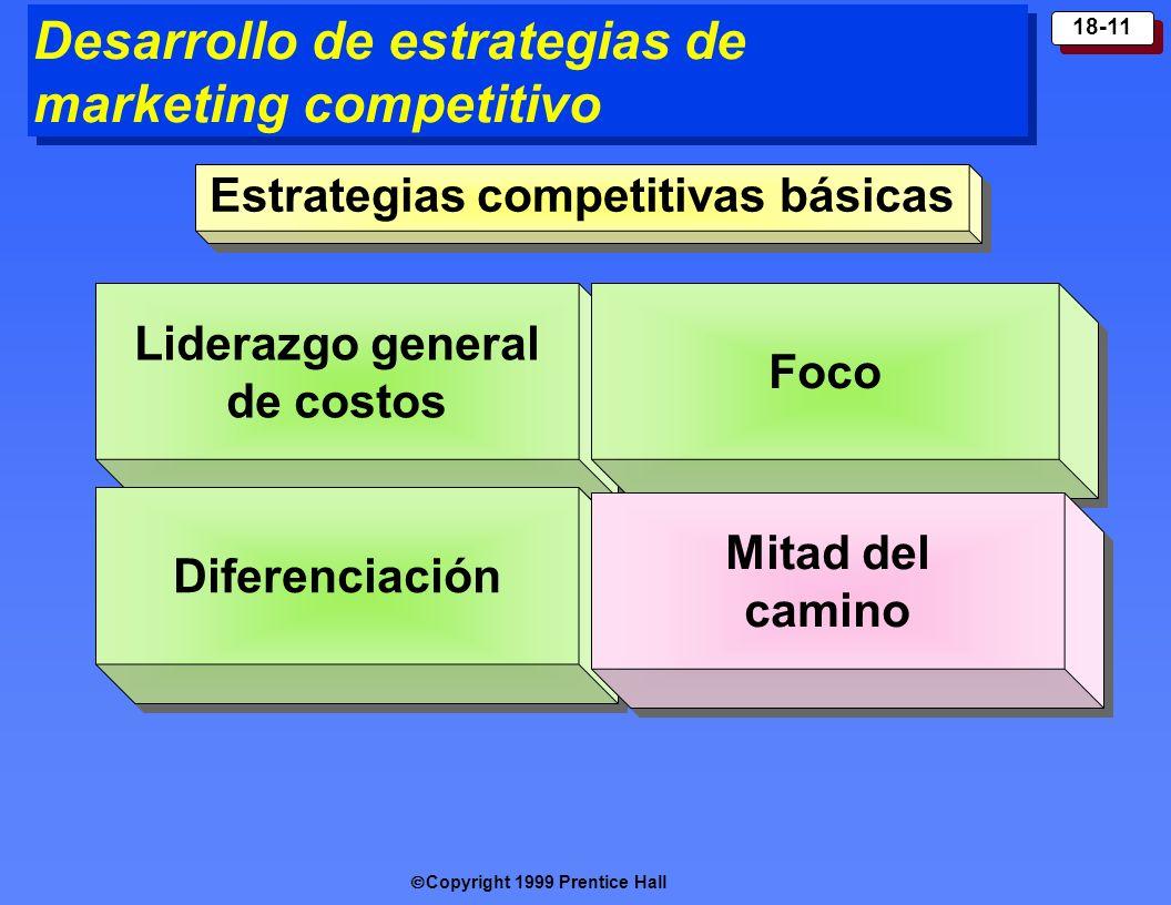 Estrategias competitivas básicas Liderazgo general de costos