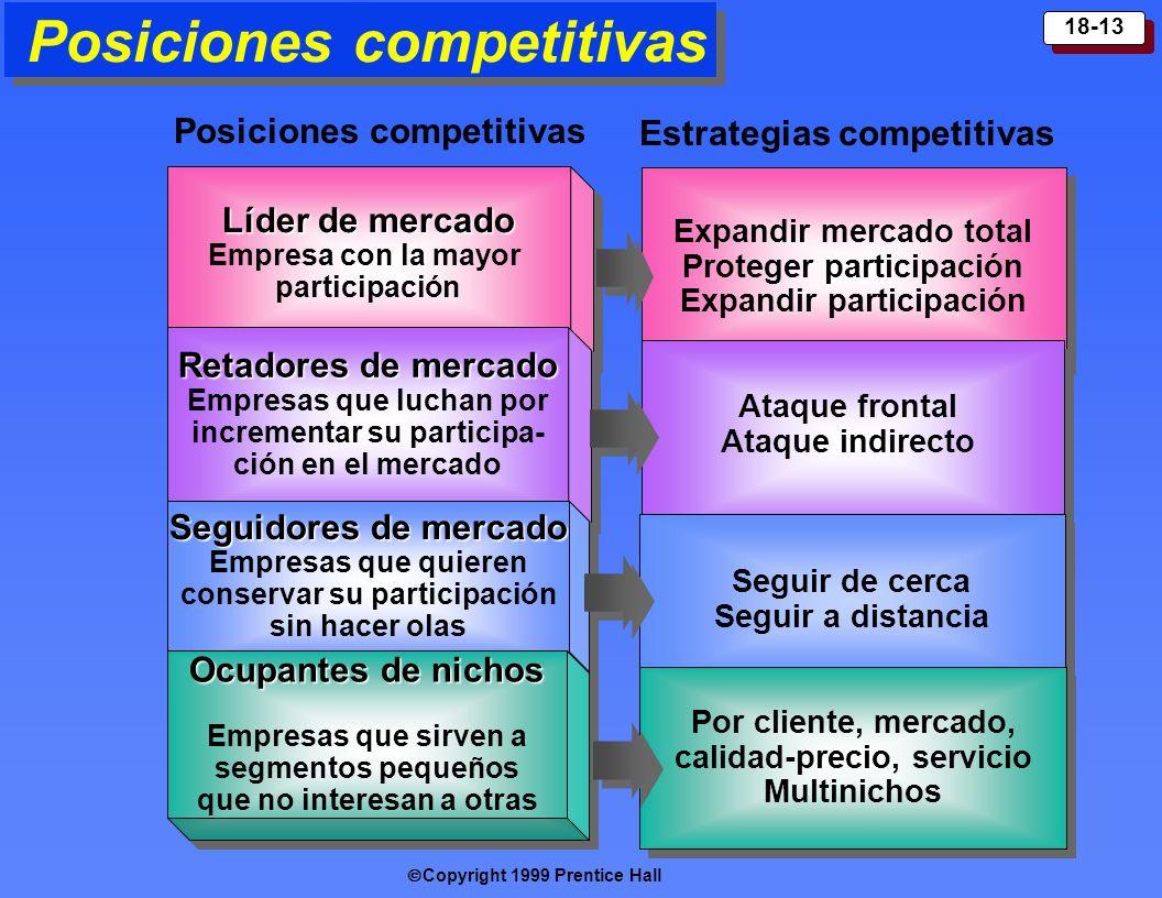 Posiciones competitivas