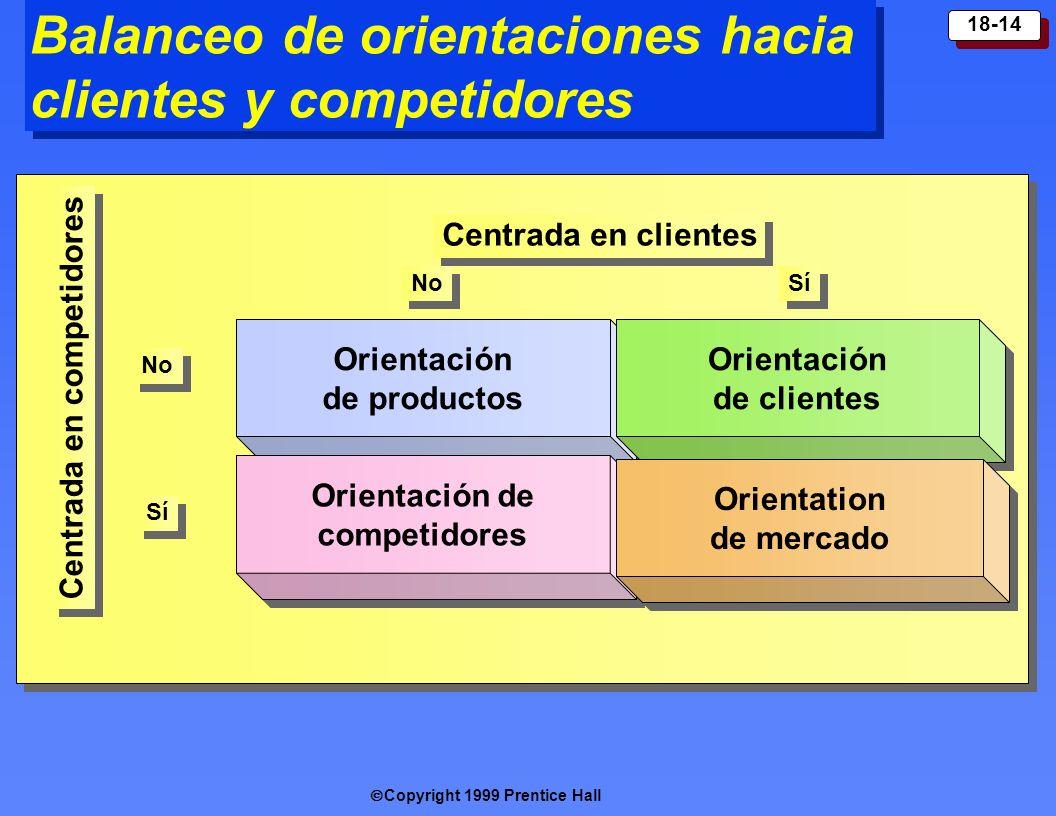 Balanceo de orientaciones hacia clientes y competidores