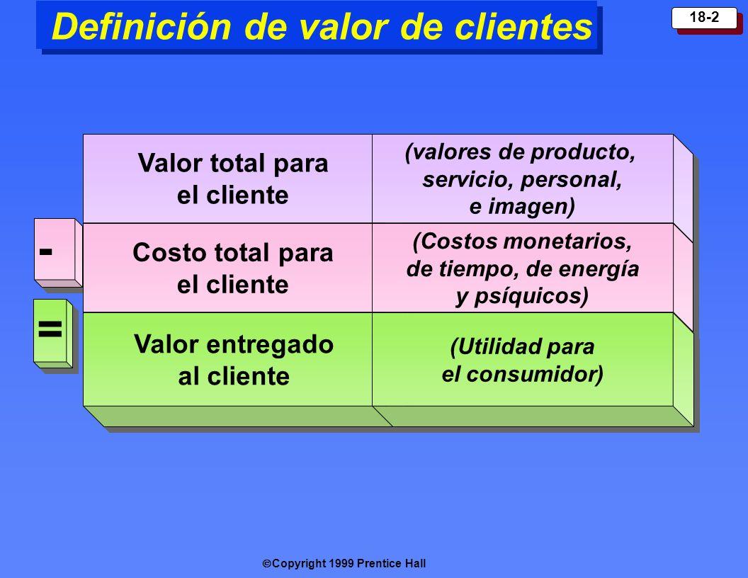 Definición de valor de clientes