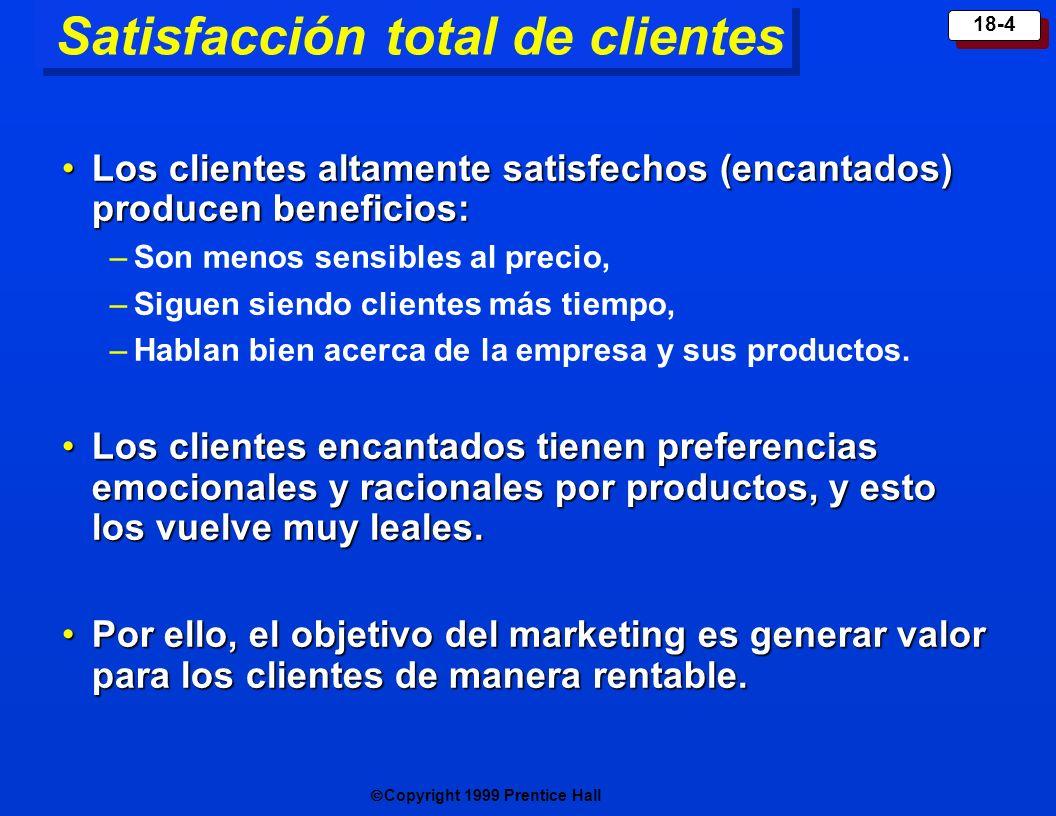 Satisfacción total de clientes