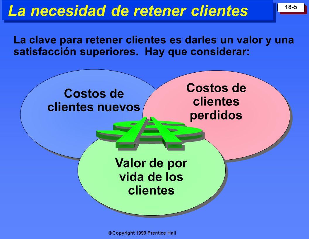 La necesidad de retener clientes