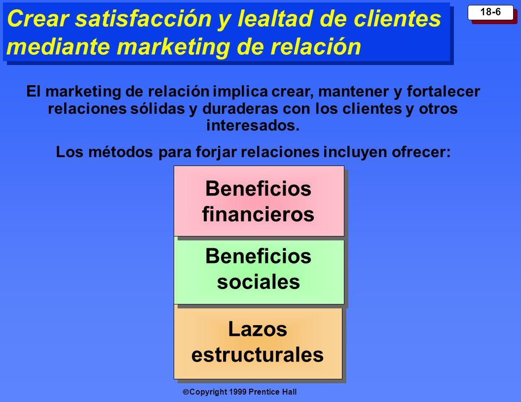 Crear satisfacción y lealtad de clientes mediante marketing de relación