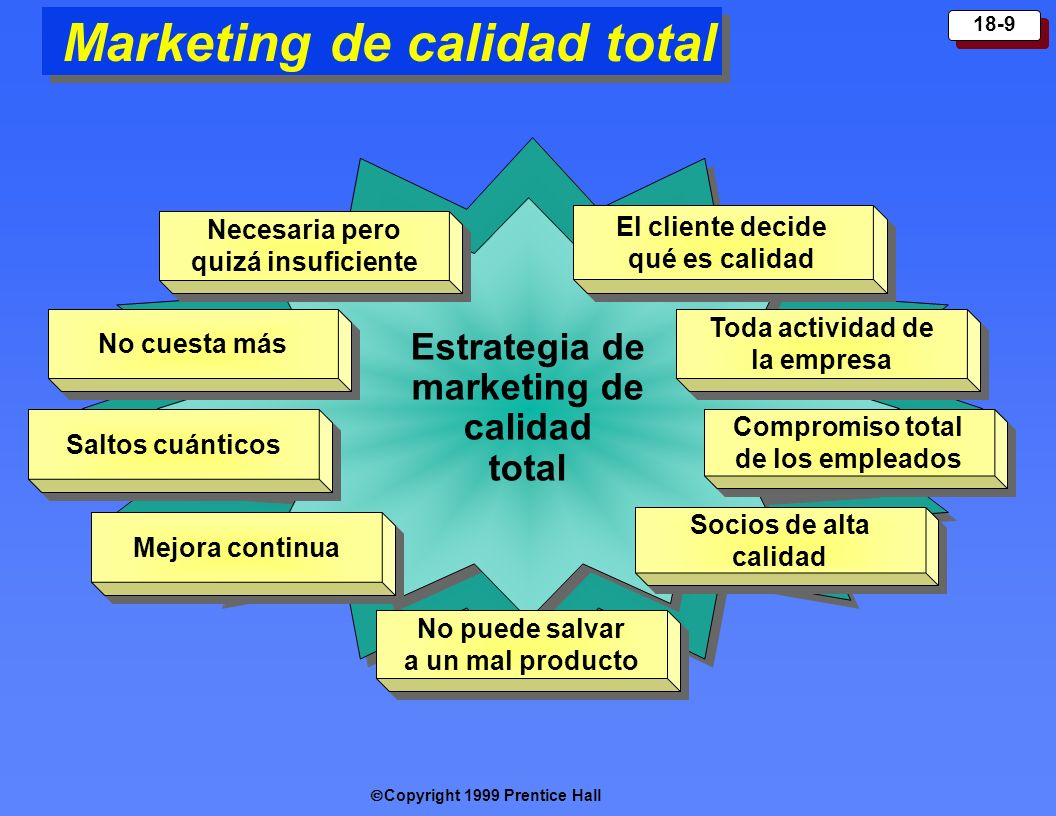 Marketing de calidad total