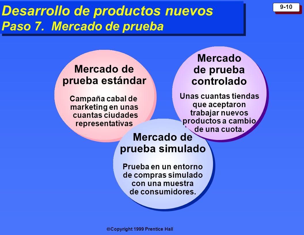 Desarrollo de productos nuevos Paso 7. Mercado de prueba