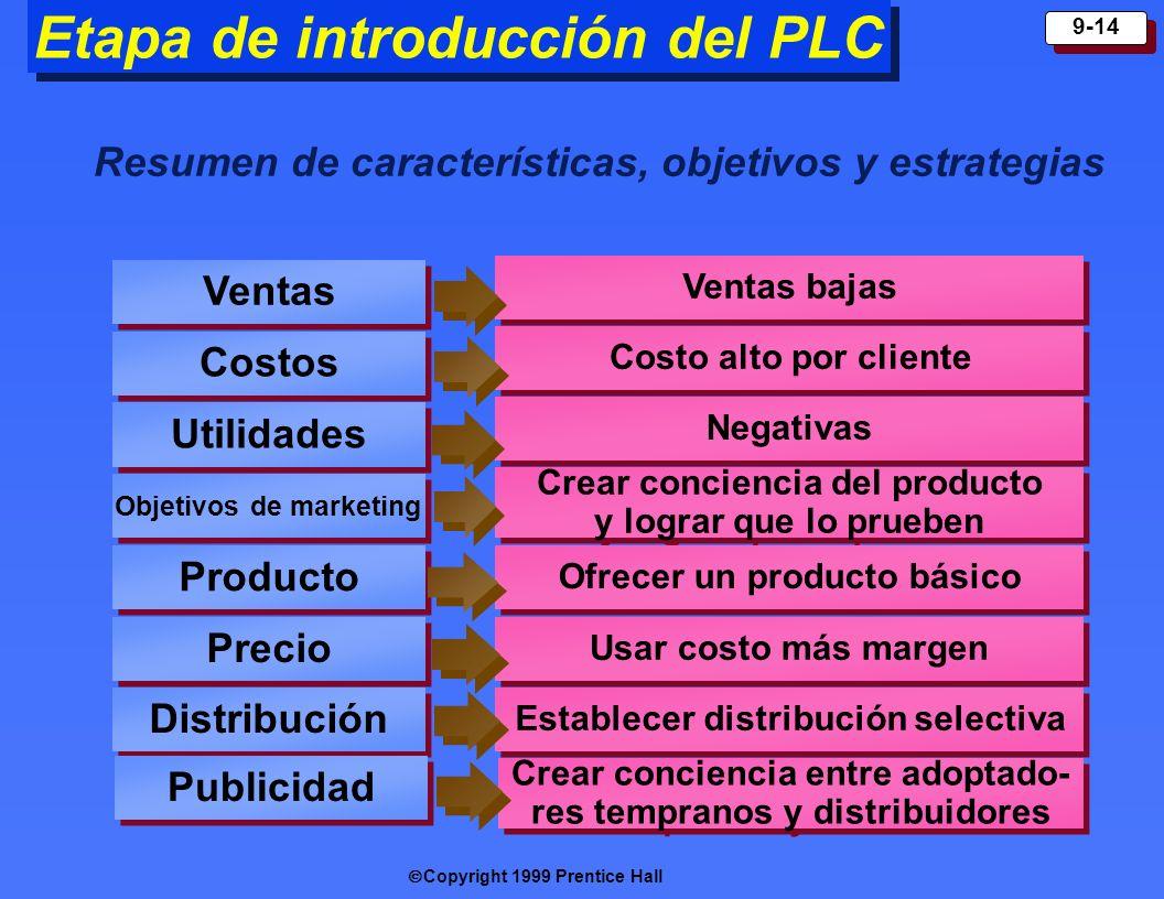 Etapa de introducción del PLC