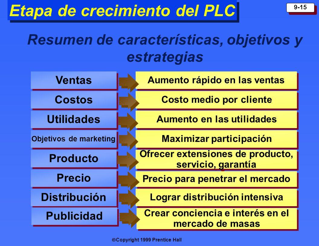 Etapa de crecimiento del PLC