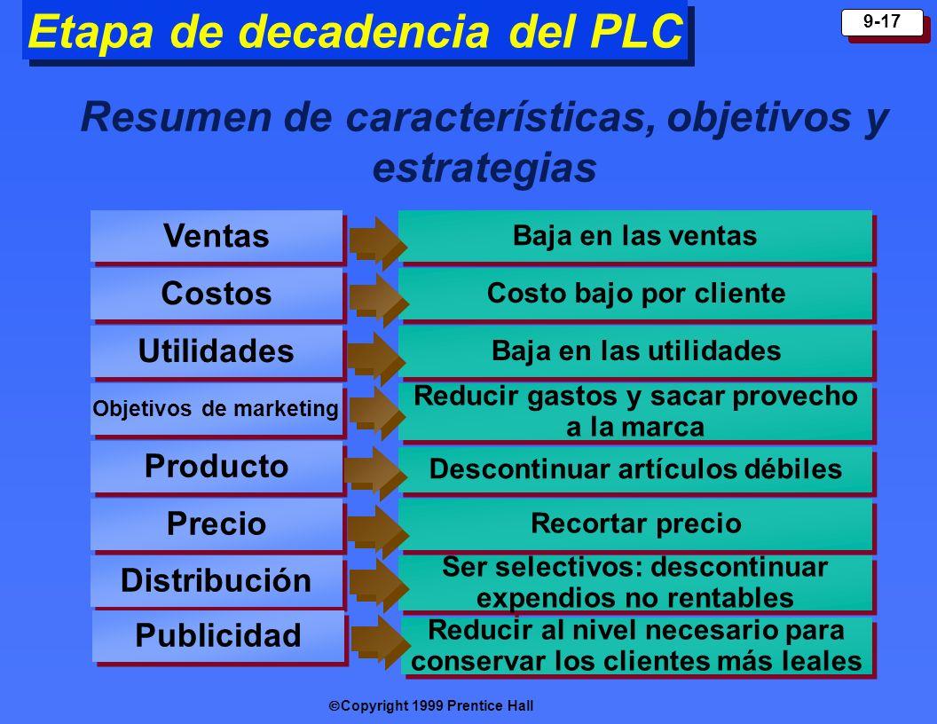 Etapa de decadencia del PLC