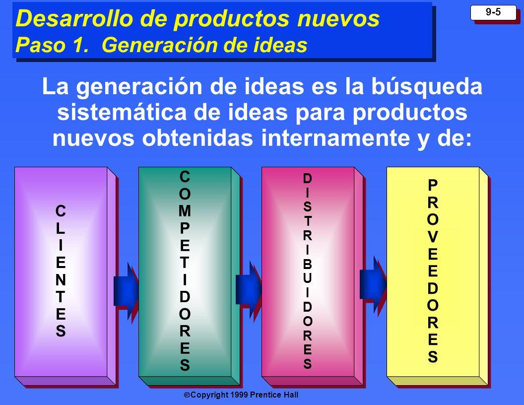 Desarrollo de productos nuevos Paso 1. Generación de ideas