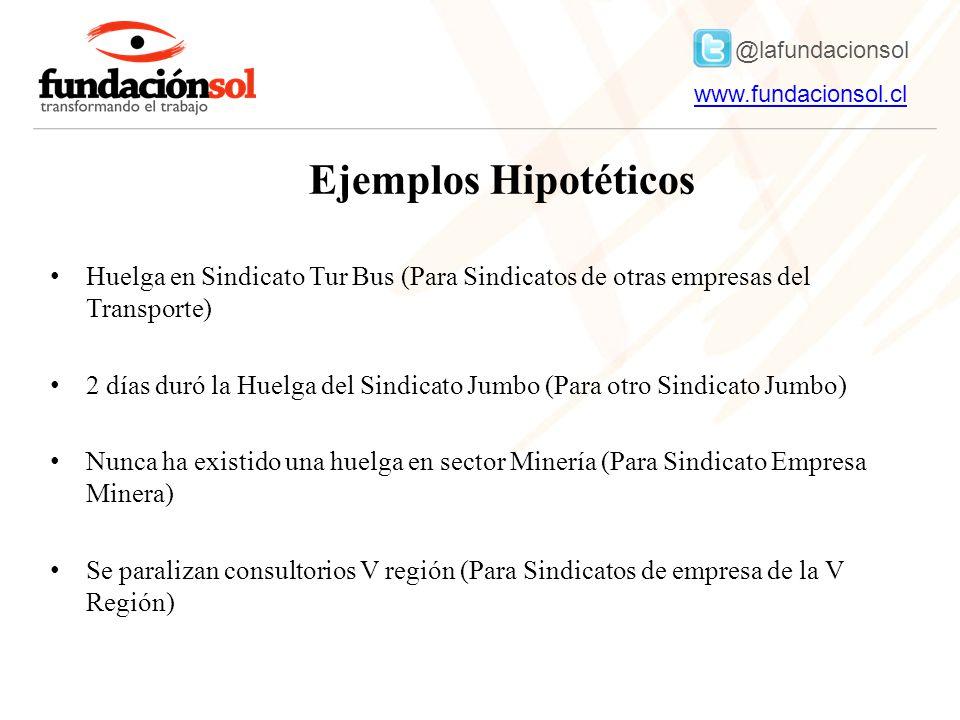 Ejemplos Hipotéticos Huelga en Sindicato Tur Bus (Para Sindicatos de otras empresas del Transporte)