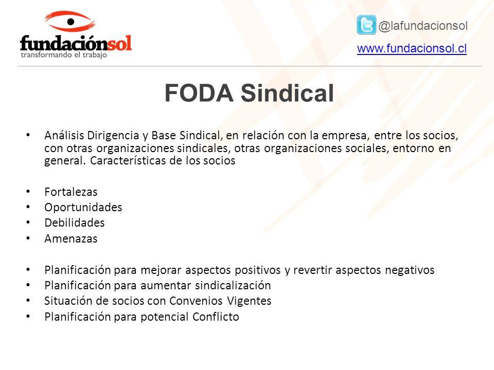 FODA Sindical