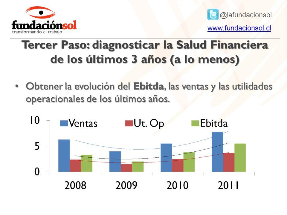 Tercer Paso: diagnosticar la Salud Financiera de los últimos 3 años (a lo menos)