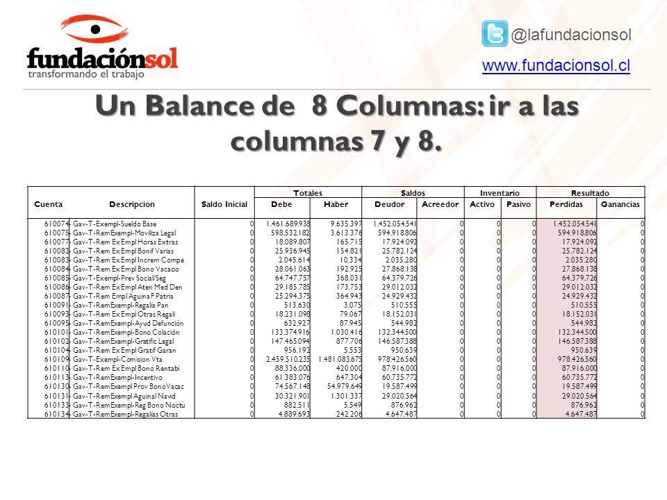 Un Balance de 8 Columnas: ir a las columnas 7 y 8.