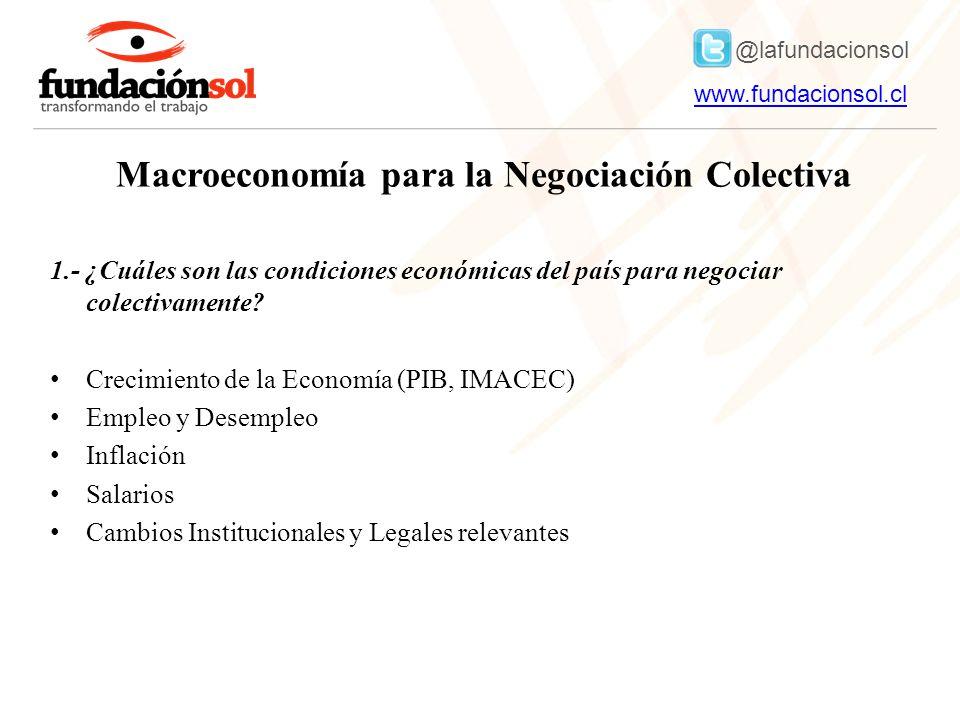 Macroeconomía para la Negociación Colectiva