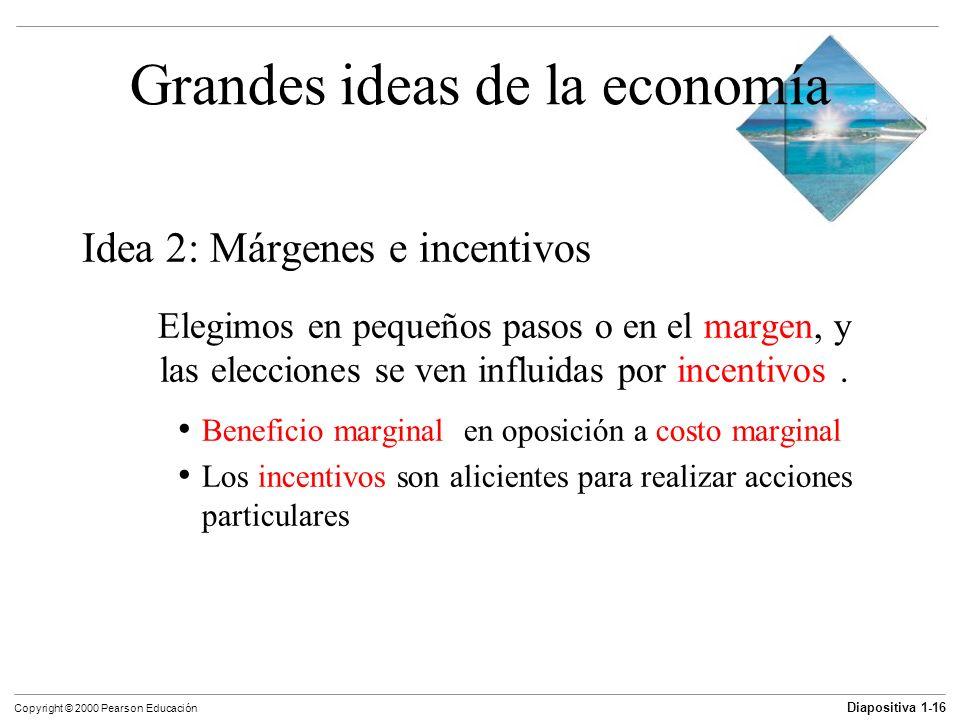 Grandes ideas de la economía