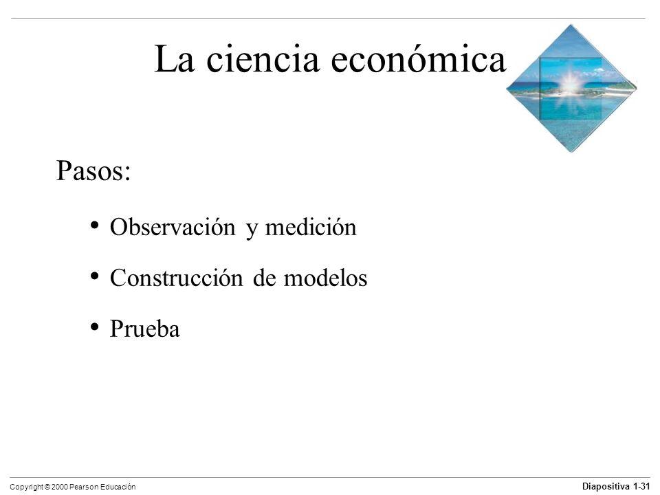 La ciencia económica Pasos: Observación y medición