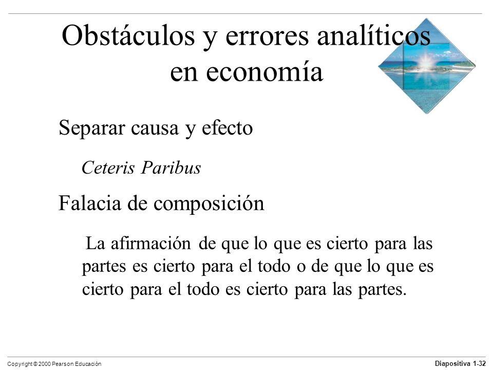Obstáculos y errores analíticos en economía