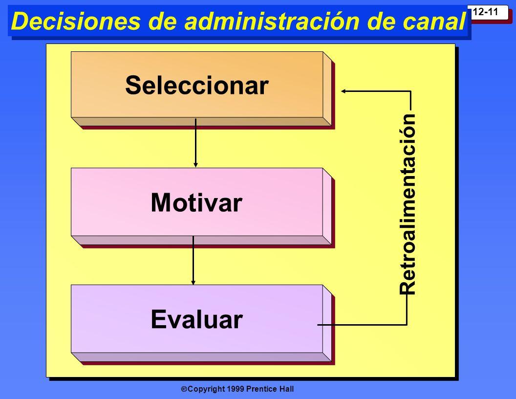 Decisiones de administración de canal