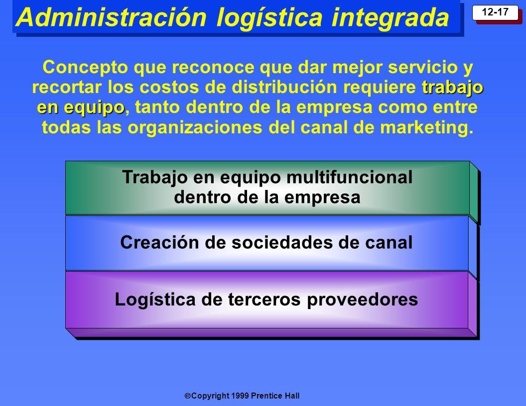 Administración logística integrada