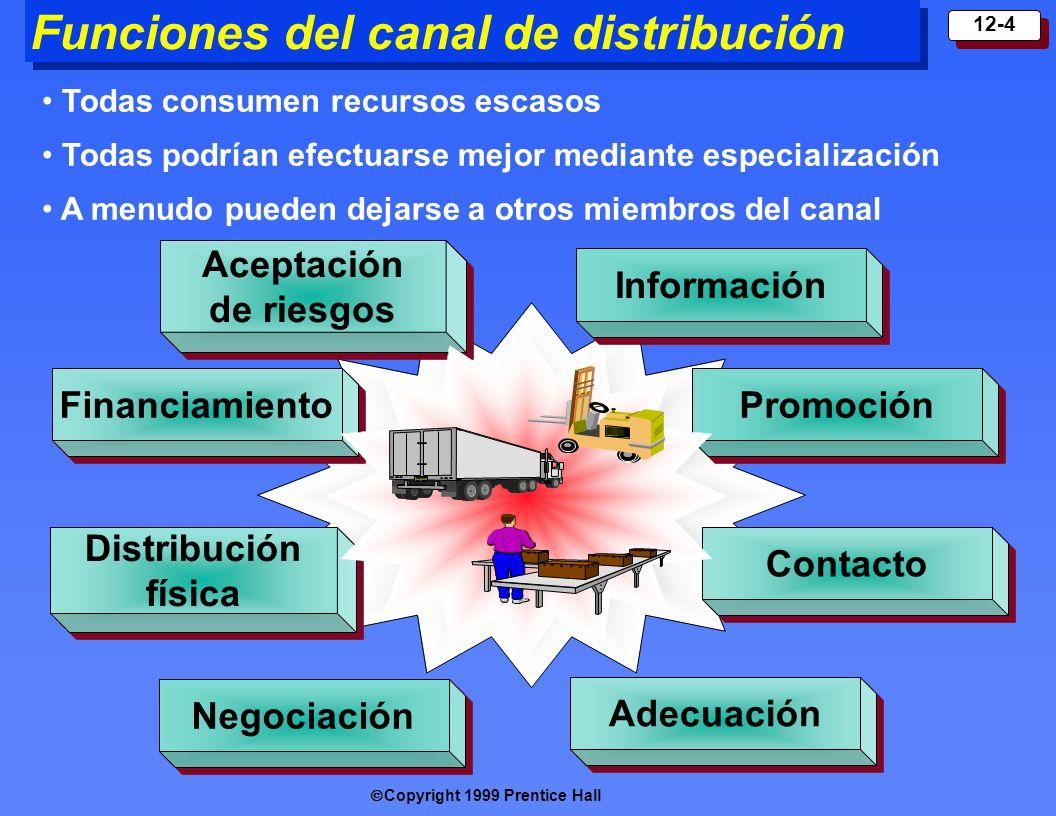 Funciones del canal de distribución
