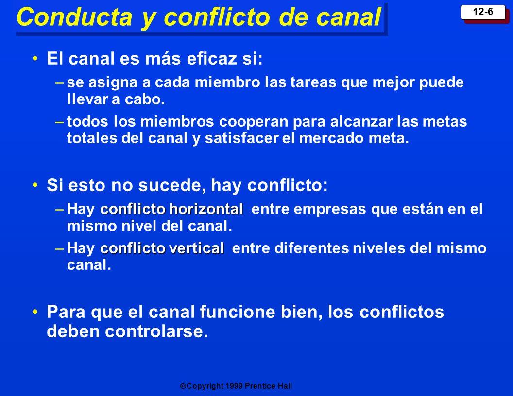 Conducta y conflicto de canal