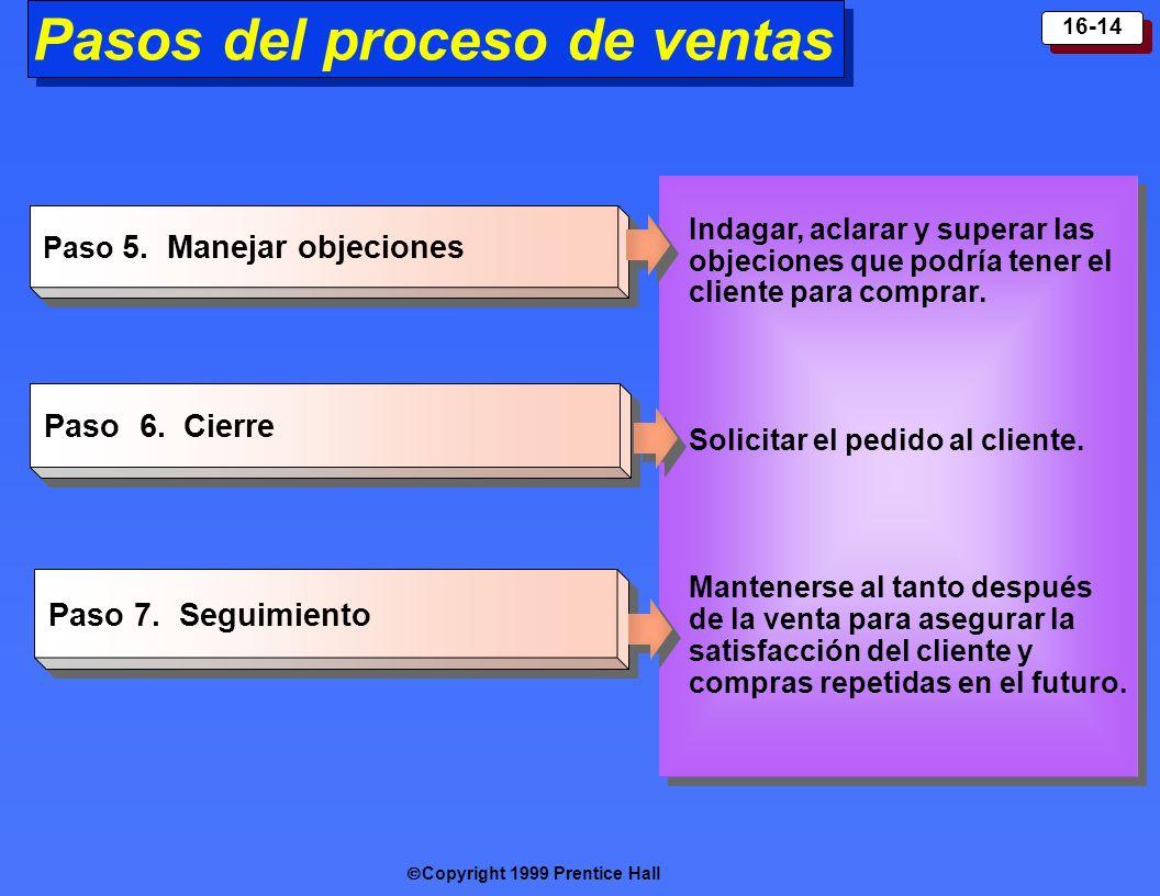 Pasos del proceso de ventas