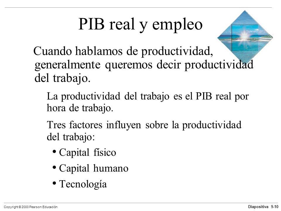 PIB real y empleo Cuando hablamos de productividad, generalmente queremos decir productividad del trabajo.