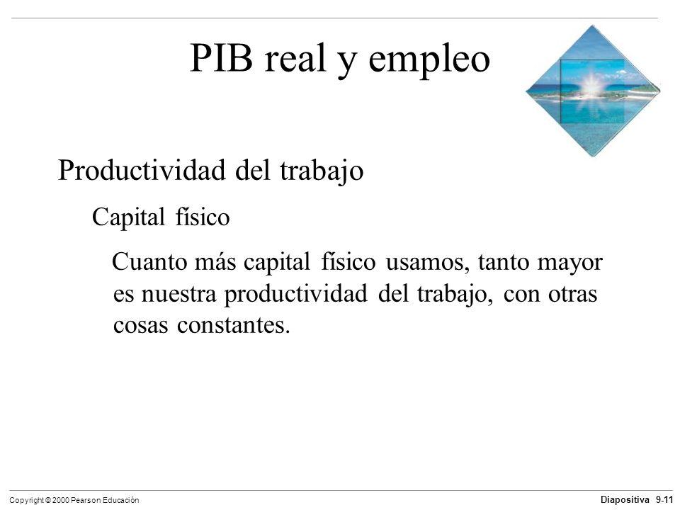 PIB real y empleo Productividad del trabajo Capital físico