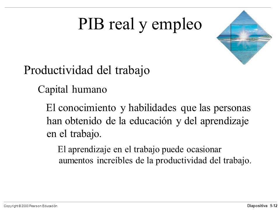PIB real y empleo Productividad del trabajo Capital humano