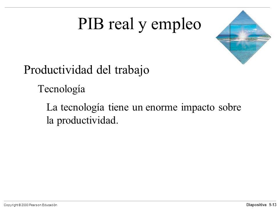 PIB real y empleo Productividad del trabajo Tecnología