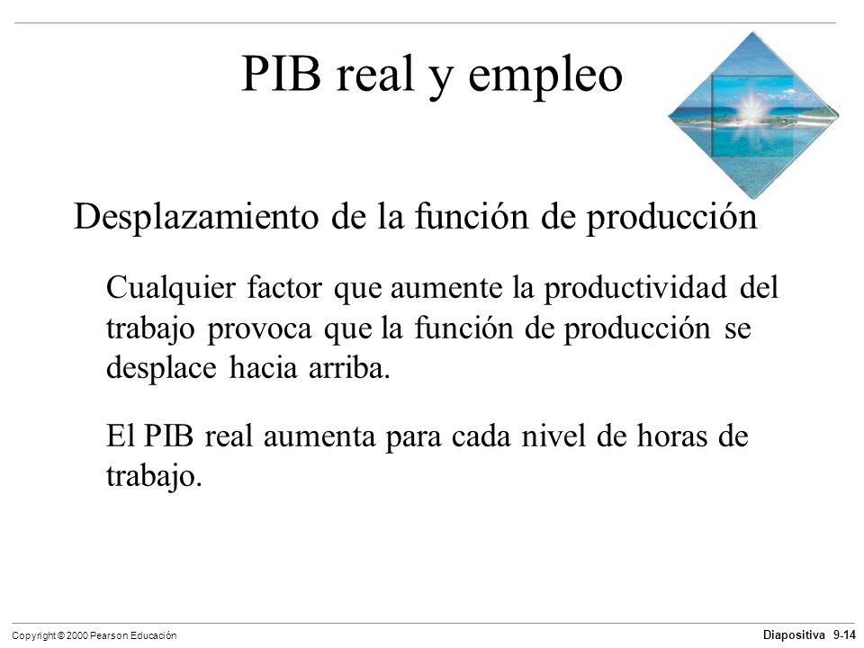 PIB real y empleo Desplazamiento de la función de producción