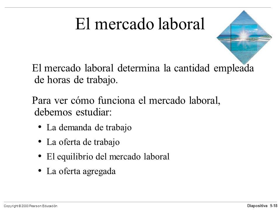 El mercado laboral El mercado laboral determina la cantidad empleada de horas de trabajo.