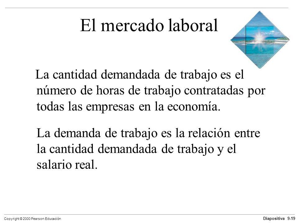 El mercado laboral La cantidad demandada de trabajo es el número de horas de trabajo contratadas por todas las empresas en la economía.