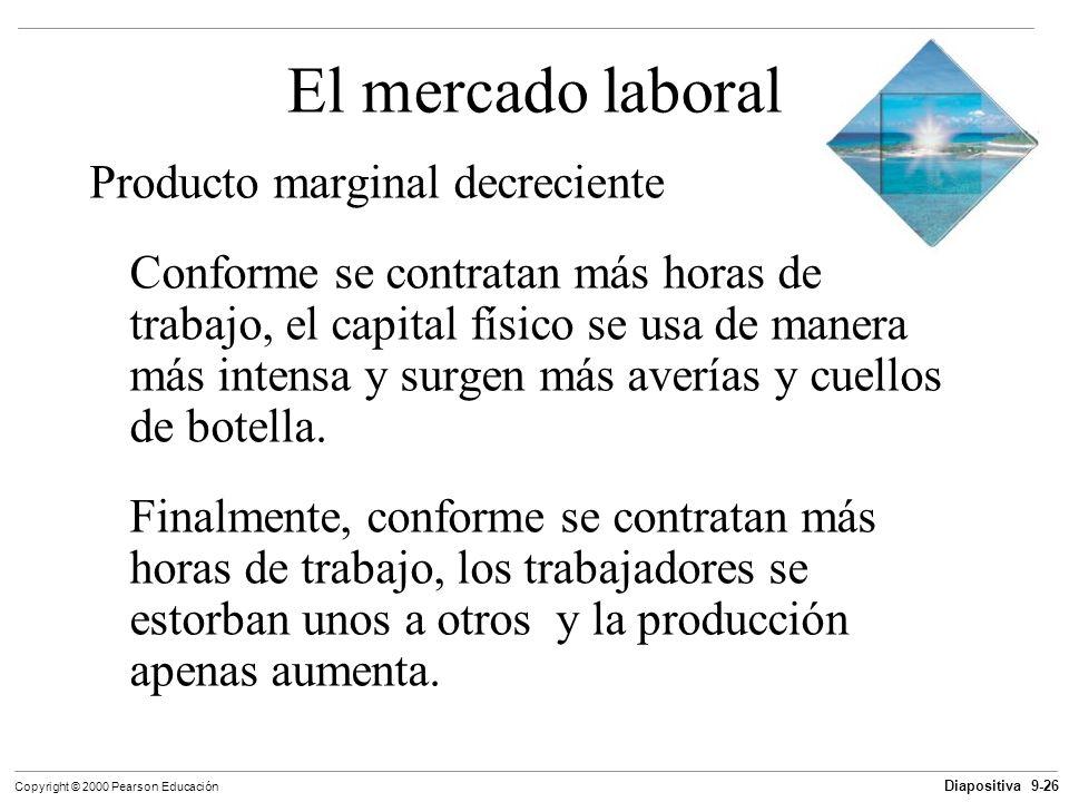 El mercado laboral Producto marginal decreciente