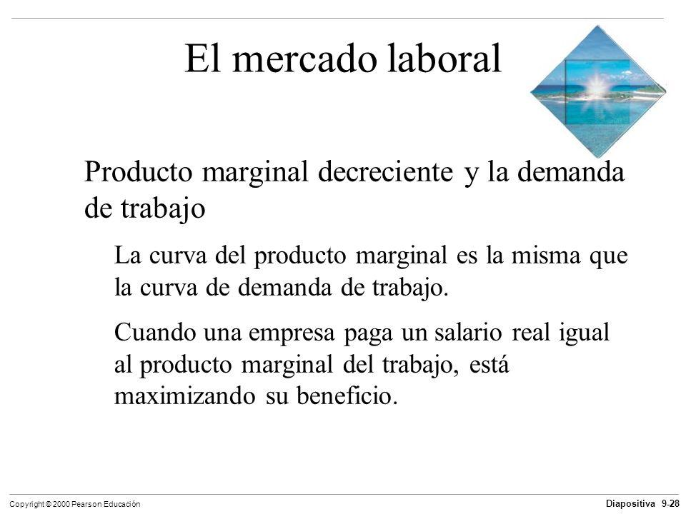 El mercado laboralProducto marginal decreciente y la demanda de trabajo.