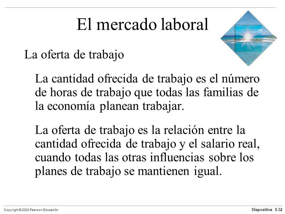 El mercado laboral La oferta de trabajo
