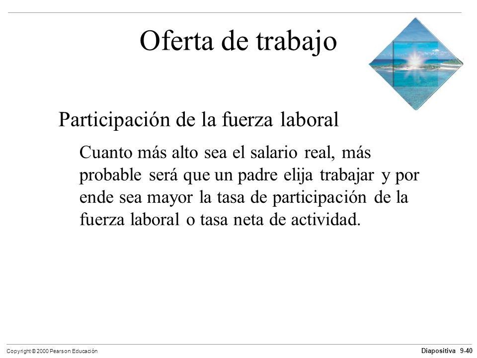 Oferta de trabajo Participación de la fuerza laboral