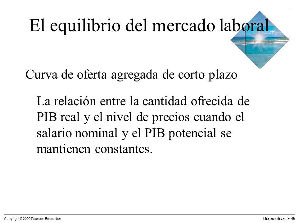 El equilibrio del mercado laboral