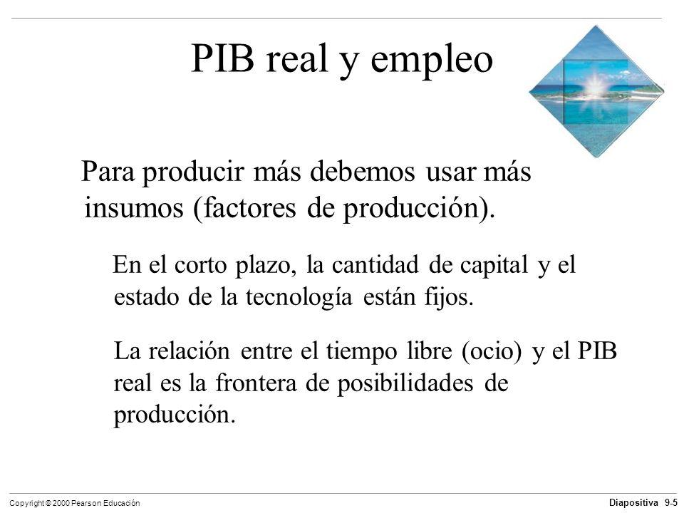 PIB real y empleo Para producir más debemos usar más insumos (factores de producción).