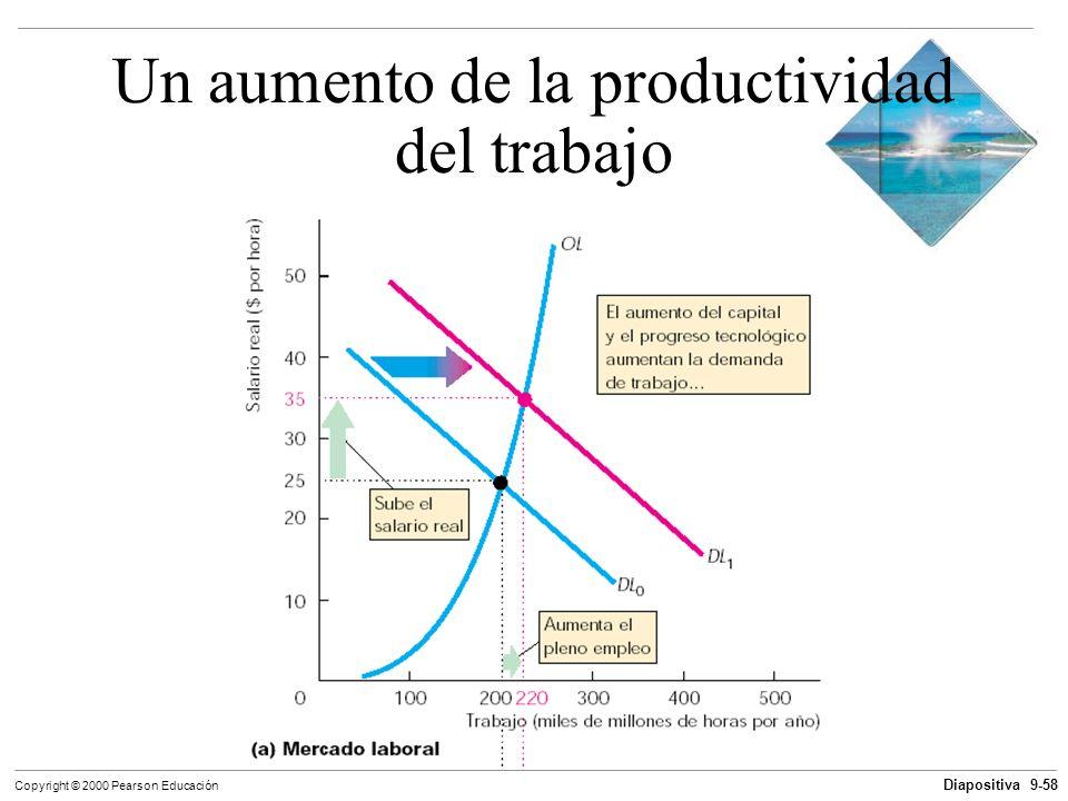 Un aumento de la productividad del trabajo
