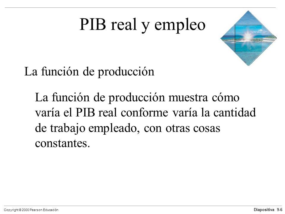 PIB real y empleo La función de producción