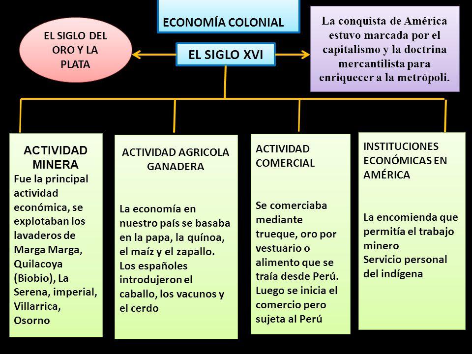 EL SIGLO DEL ORO Y LA PLATA ACTIVIDAD AGRICOLA GANADERA