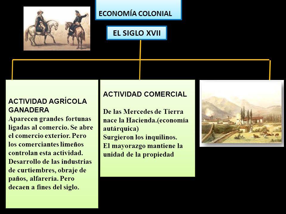 El siglo xvii ECONOMÍA COLONIAL ACTIVIDAD COMERCIAL